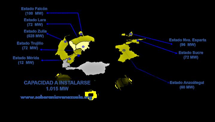 Proyectos propuestos para Venezuela